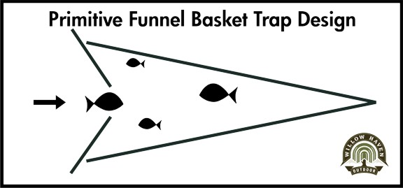 basket-trap-schematic